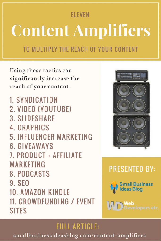 11 Content Amplifiers to Expand Your Reach